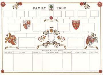 blank a2 family tree chart s n genealogy supplies
