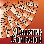 Charting Companion V8 (Download)